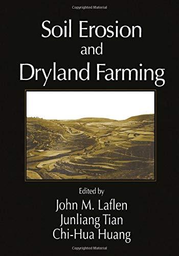 soil-erosion-and-dryland-farming