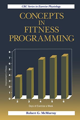 concepts-in-fitness-programming-exercise-physiology