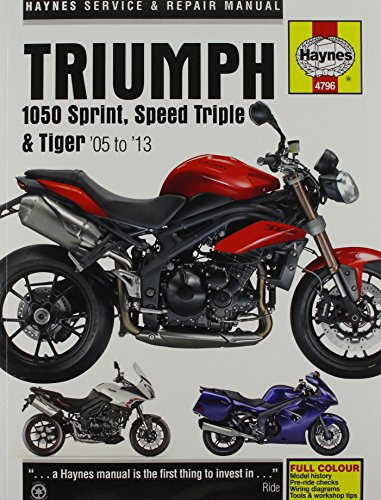 triumph-1050-sprint-speed-triple-tiger