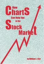 How Charts Can Help You in the Stock Market…