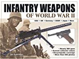 [???]: Infantry Weapons of WW II