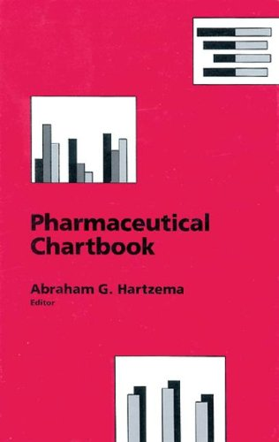 pharmaceutical-chartbook