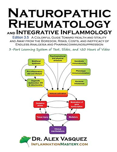 naturopathic-rheumatology-and-integrative-inflammology-v35-a-colorful-guide-toward-health-and-vitality-and-away-from-the-boredom-risks-costs-and-inflammation-mastery-functional-inflammology