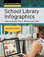 School Library Infographics: How to Create…