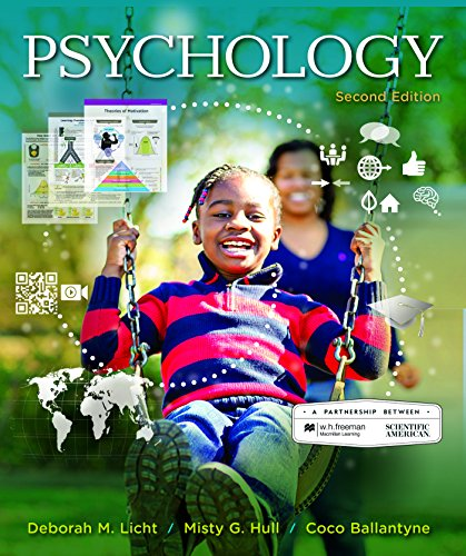 scientific-american-psychology