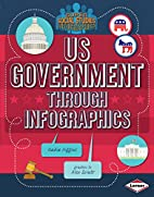US Government Through Infographics by Nadia…