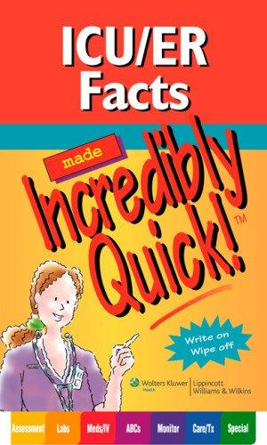 lww-icu-er-facts-miq-plus-docucare-package