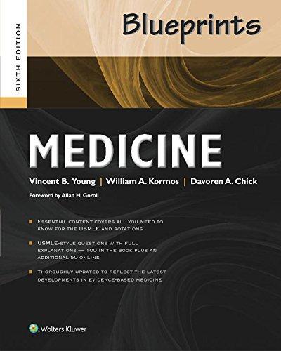 blueprints-medicine-blueprints-series