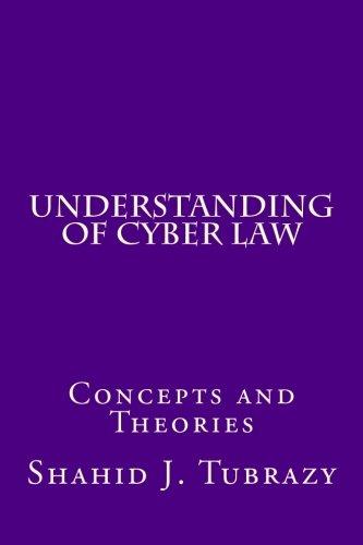 understanding-of-cyber-law