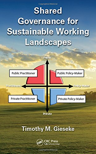 shared-governance-for-sustainable-working-landscapes