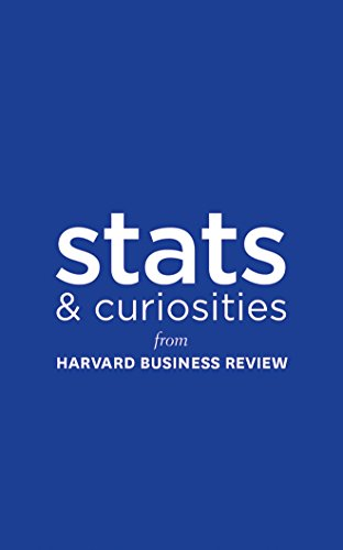 stats-and-curiosities-from-harvard-business-review