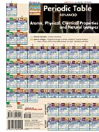 Periodic Table (Quickstudy Reference Guides…