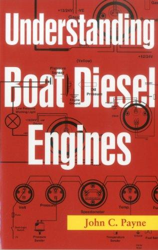 understanding-boat-diesel-engines