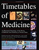 Cule, John: Timetables of Medicine : An Illustrated Chronological Chart of the History of Medicine