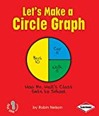 Let's Make a Circle Graph (First Step…