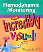 Hemodynamic Monitoring Made Incredibly…