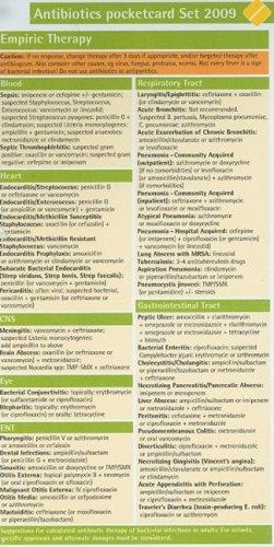 antibiotics-pocketcard-set-2009