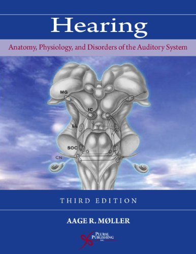 hearing-anatomy-physiology-and-disorders-of-the-auditory-system