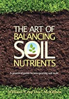 The Art of Balancing Soil Nutrients: A…