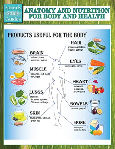anatomy-and-nutrition-for-body-and-health-speedy-study-guides