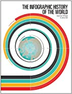 The Infographic History of the World by…