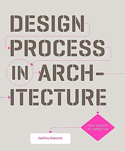 design-process-in-architecture