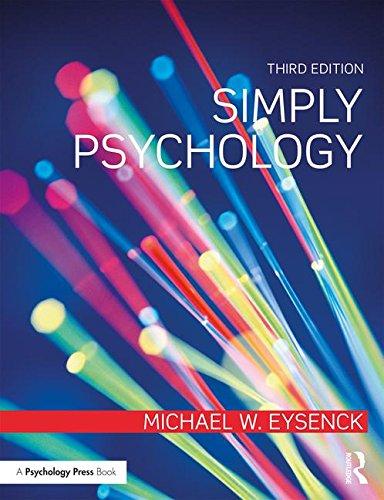 simply-psychology