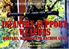 Infantry Support Weapons: Mortars, Missiles…