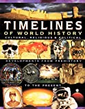 Kevin Repp: Timelines of World History