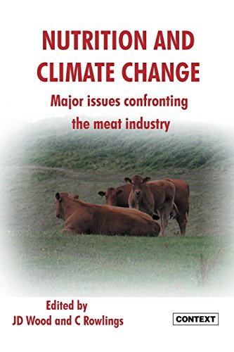nutrition-and-climate-change-major-issues-confronting-the-meat-industry