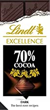 Lindt Chocolate Bar: The best ever recipes…