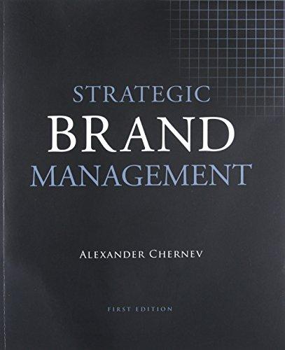 strategic-brand-management
