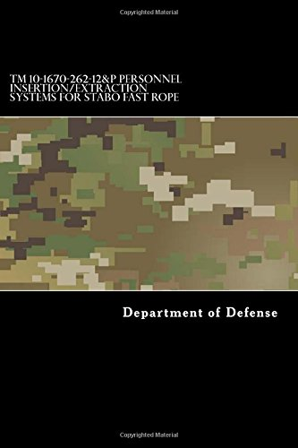 tm-10-1670-262-12p-personnel-insertion-extraction-systems-for-stabo-fast-rope-operators-and-aviation-unit-maintenance-manual-including-repair-parts-and-special-tools-list