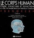 Le corps humain : étude, structure et…
