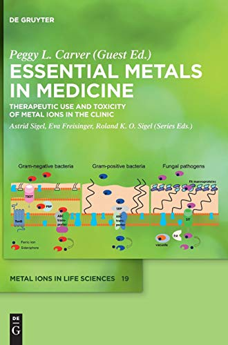 essential-metals-in-medicine-therapeutic-use-and-toxicity-of-metal-ions-in-the-clinic-metal-ions-in-life-sciences