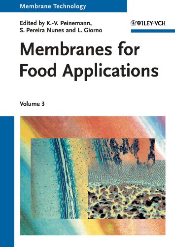 membranes-for-food-applications