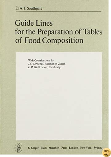 Guide Lines for the Preparation of Tables of Food Composition