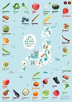 野菜・果物の産地ポスター