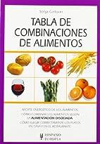Tabla de combinaciones de alimentos by Sonja…