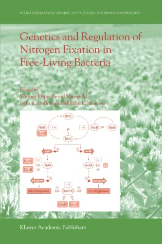 genetics-and-regulation-of-nitrogen-fixation-in-free-living-bacteria-nitrogen-fixation-origins-applications-and-research-progress