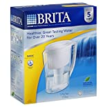 Select Appliances Brita or Proctor Silex, $14.99