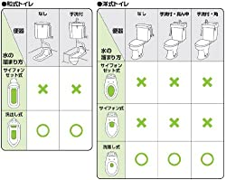 対応するトイレ