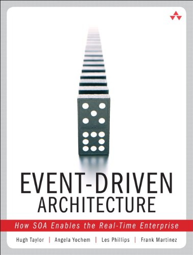 event-driven-architecture-how-soa-enables-the-real-time-enterprise
