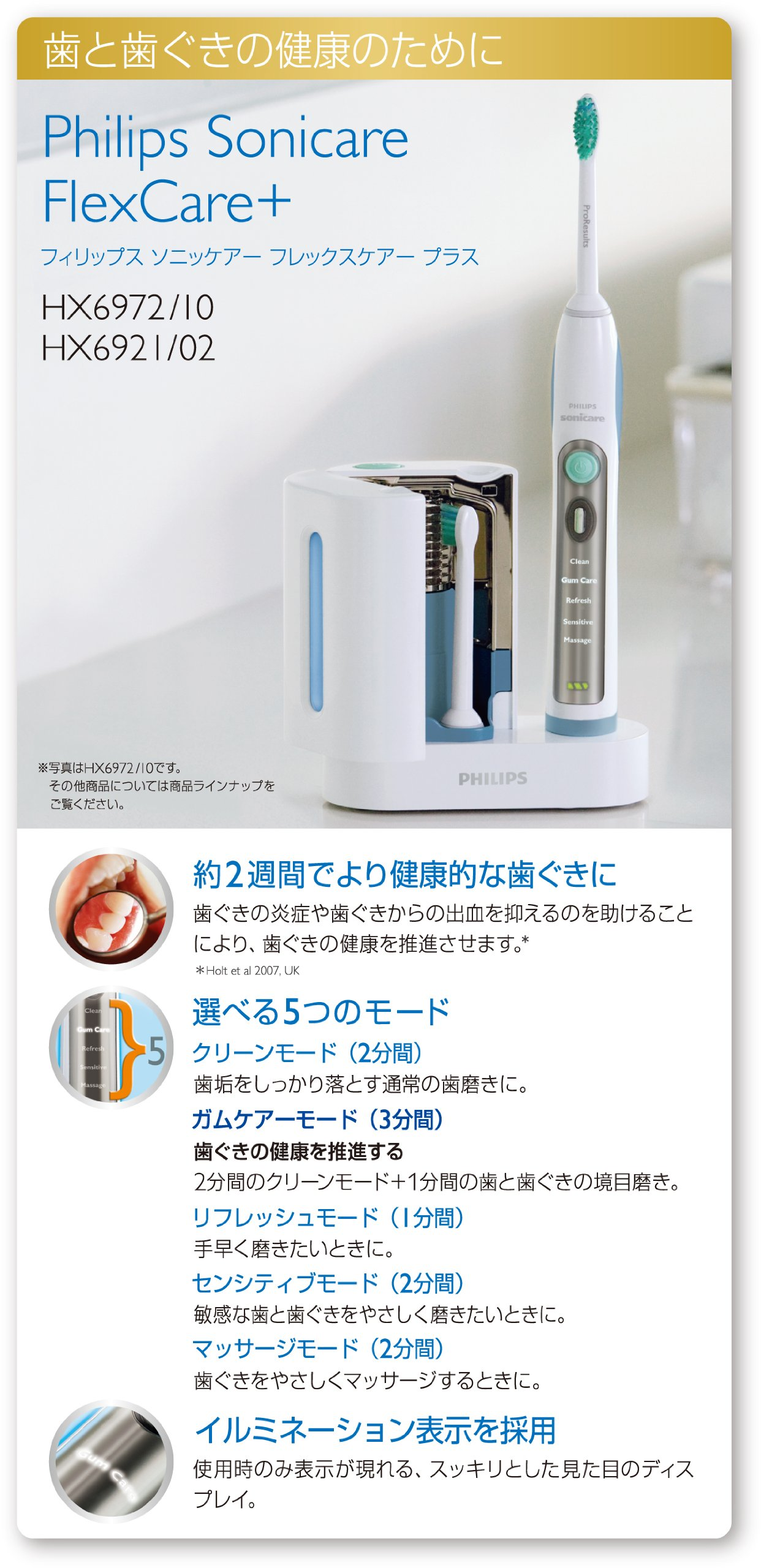 PHILIPS sonicare 電動歯ブラシ Flex Care+ HX6921/02