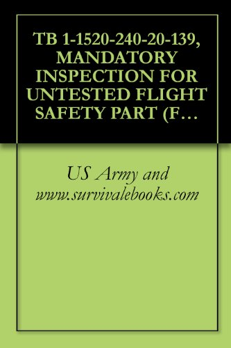 tb-1-1520-240-20-139-mandatory-inspection-for-untested-flight-safety-part-fsp-bolts-p-n-114r3650-9-and-bacb30st10-40-on-all-ch-47d-mh-47d-and-mh-47e-aircraft-2001