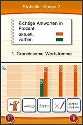 Lernerfolg Grundschule Deutsch 1.-4. Klasse (überarbeitete Auflage), Abbildung #07