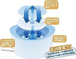 おいしい水を作る循環システム