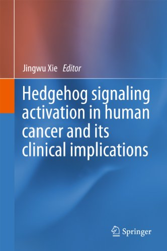 hedgehog-signaling-activation-in-human-cancer-and-its-clinical-implications