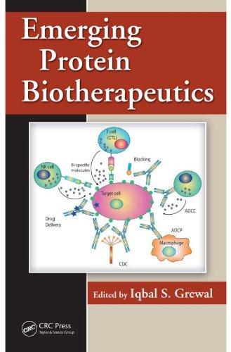emerging-protein-biotherapeutics