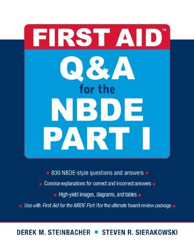 first-aid-qa-for-the-nbde-part-i-pt-1-first-aid-series